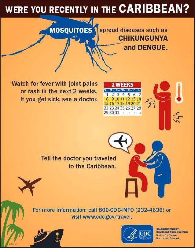 CDC_Chikungunya